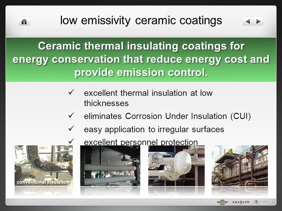 low emissivity ceramic coatings