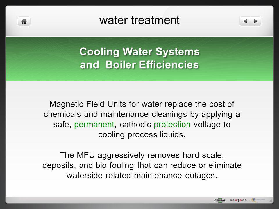 and Boiler Efficiencies