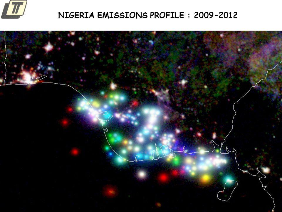 NIGERIA EMISSIONS PROFILE : 2009-2012