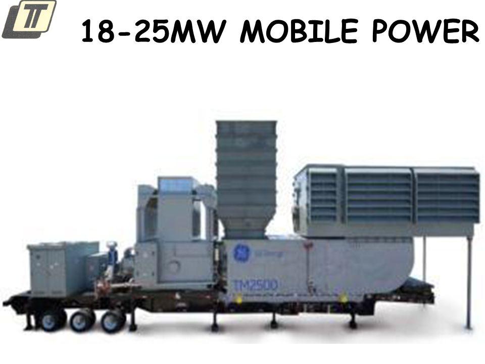 18-25MW MOBILE POWER