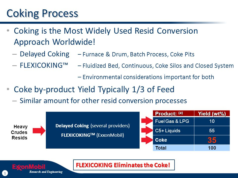FLEXICOKING Technology: Simple Air + Steam Integrated Gasifier Design