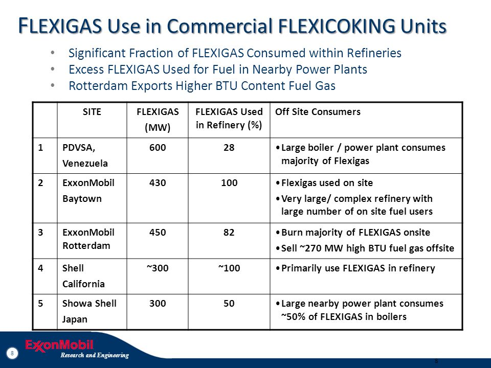 FLEXICOKING Low Joule Gas Firing