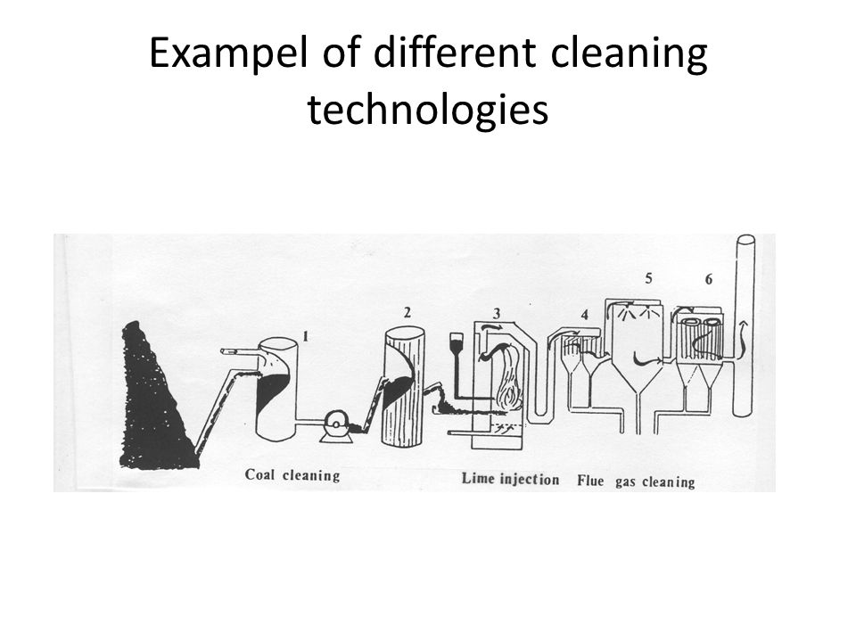 Exampel of different cleaning technologies