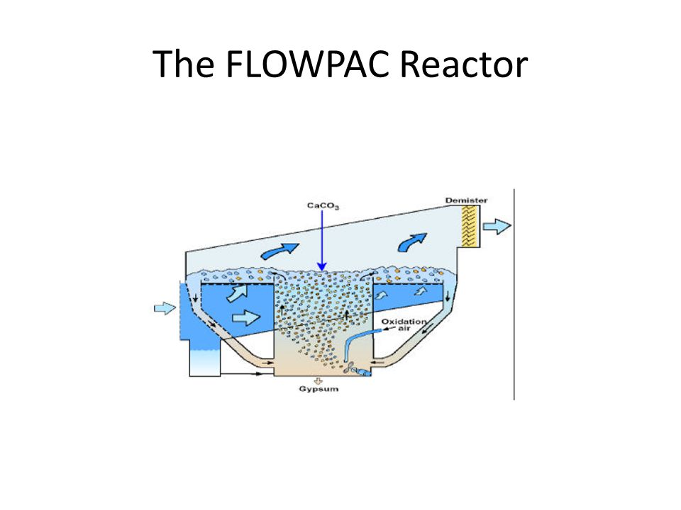 The FLOWPAC Reactor