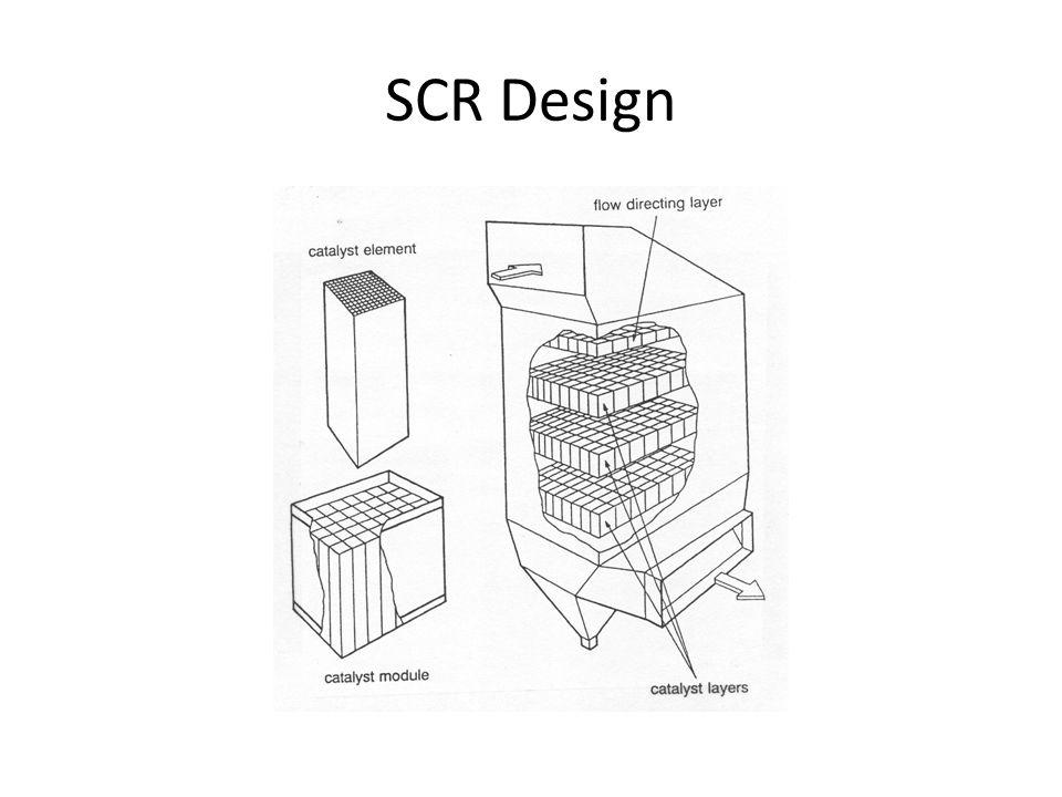 SCR Design