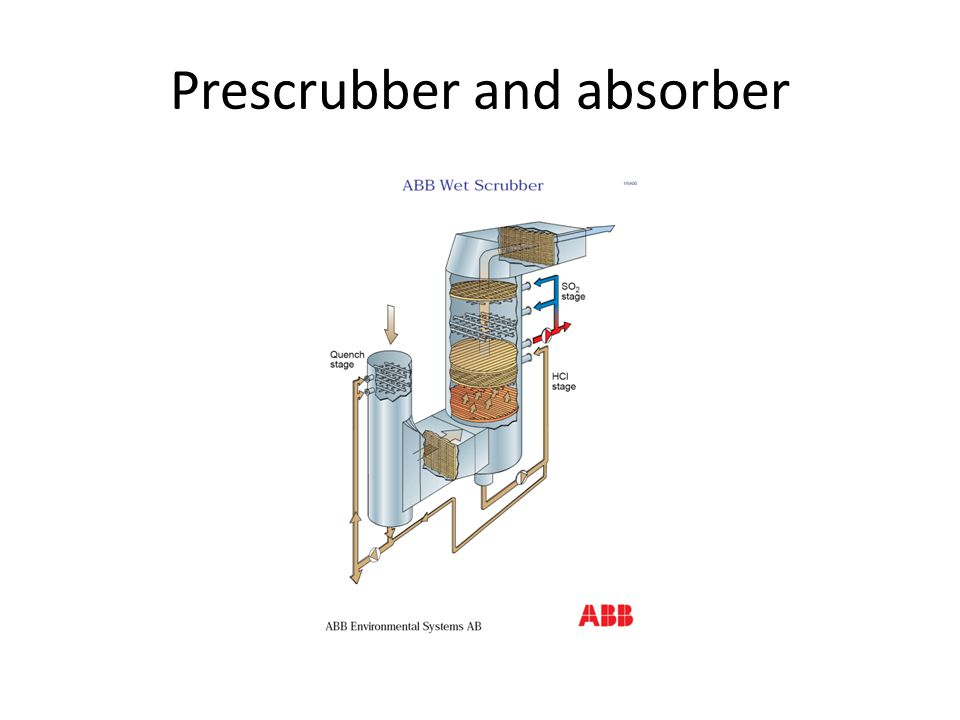 Prescrubber and absorber