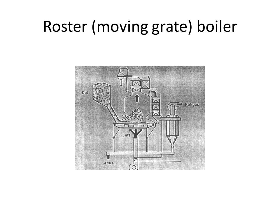 Roster (moving grate) boiler