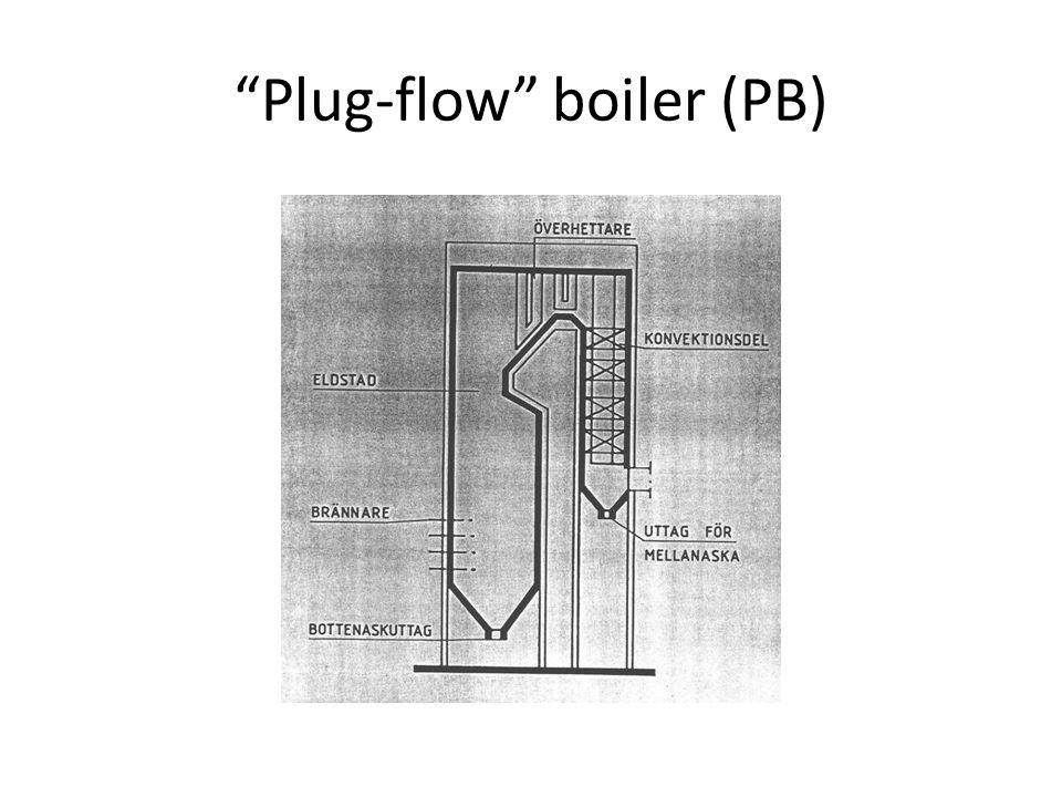 Plug-flow boiler (PB)