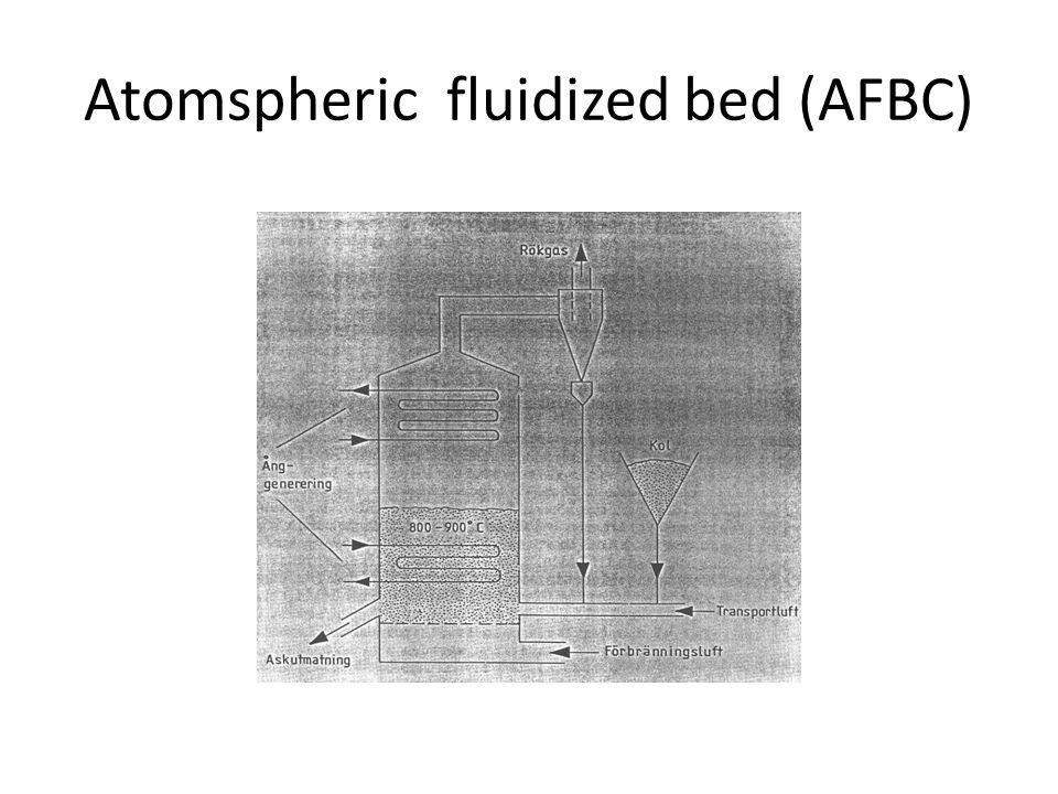 Atomspheric fluidized bed (AFBC)