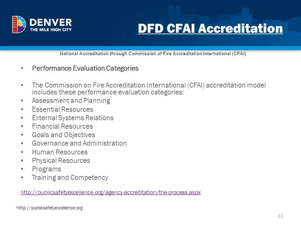 DFD CFAI Accreditation