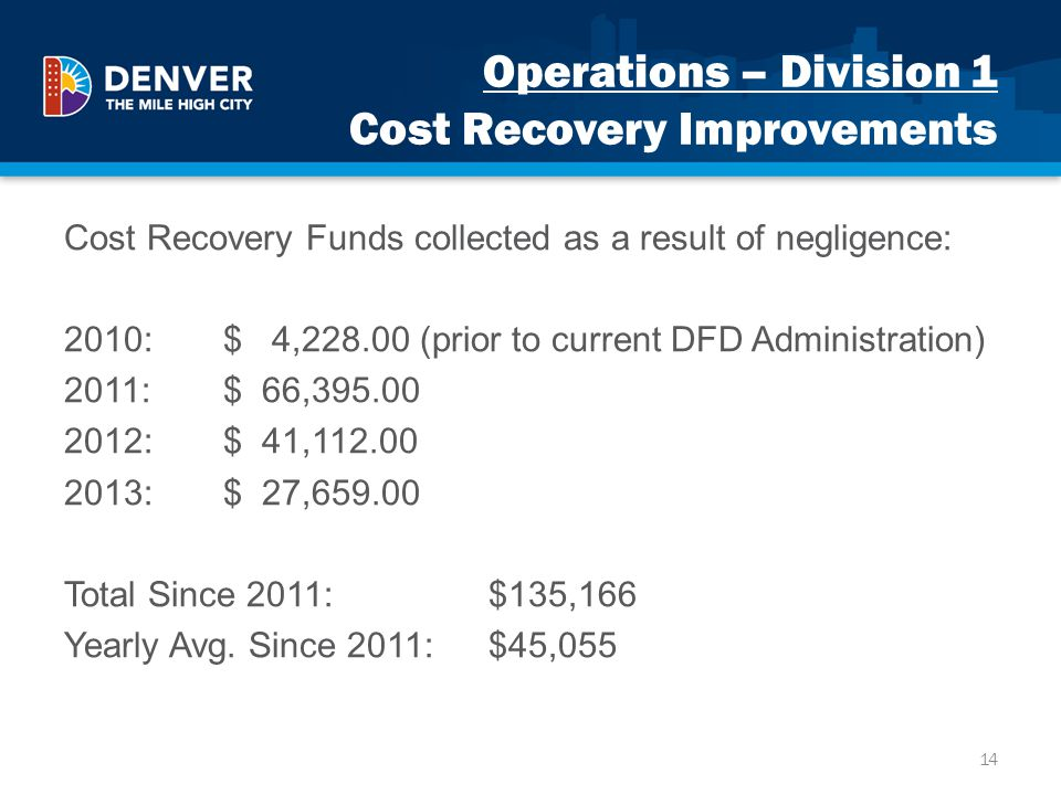 Operations – Division 1 Cost Recovery Improvements