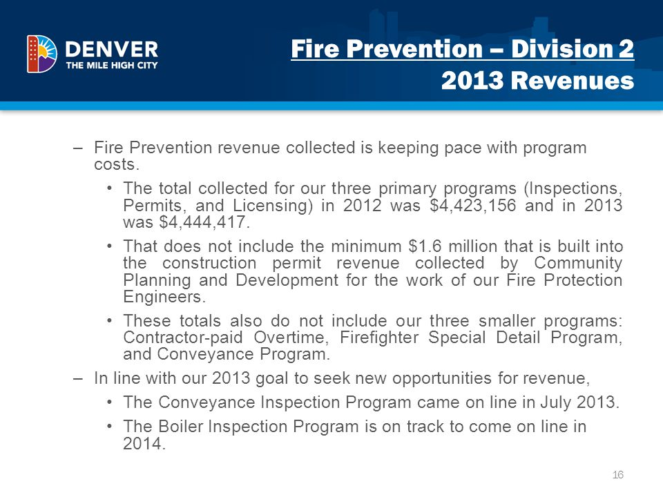 Fire Prevention – Division 2 2013 Revenues