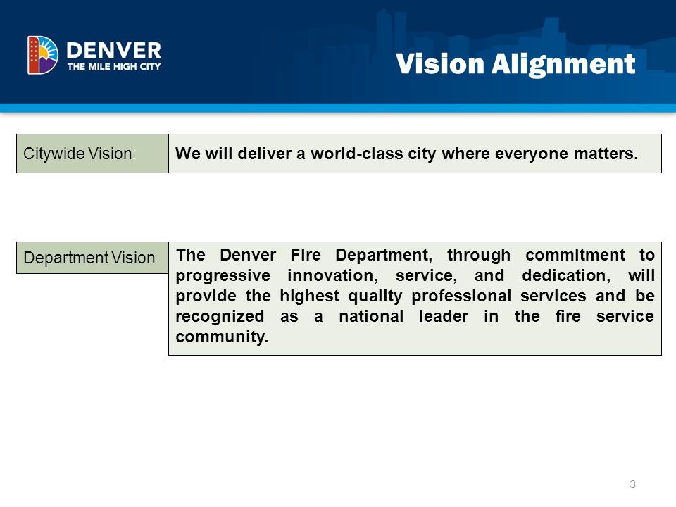 Vision Alignment Citywide Vision: We will deliver a world-class city where everyone matters. Department Vision.