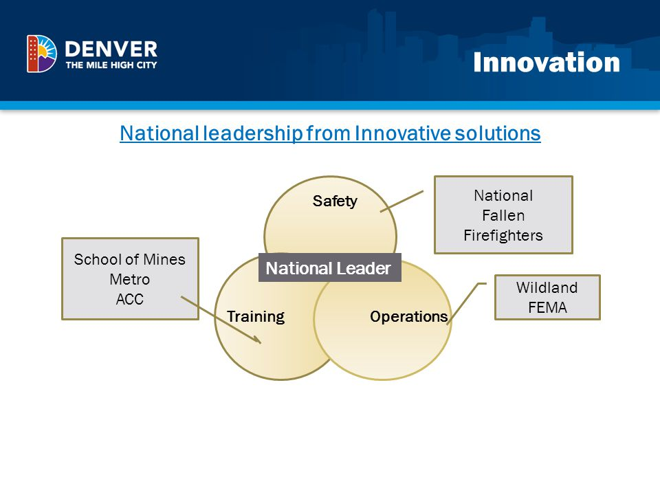 National leadership from Innovative solutions