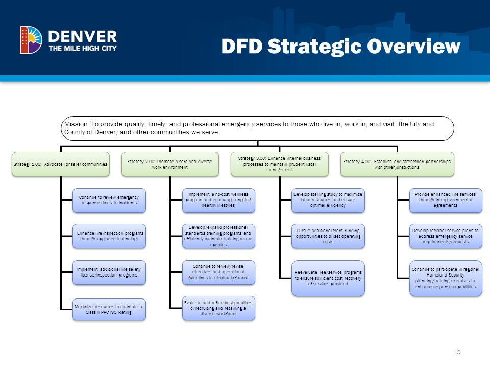 DFD Strategic Overview