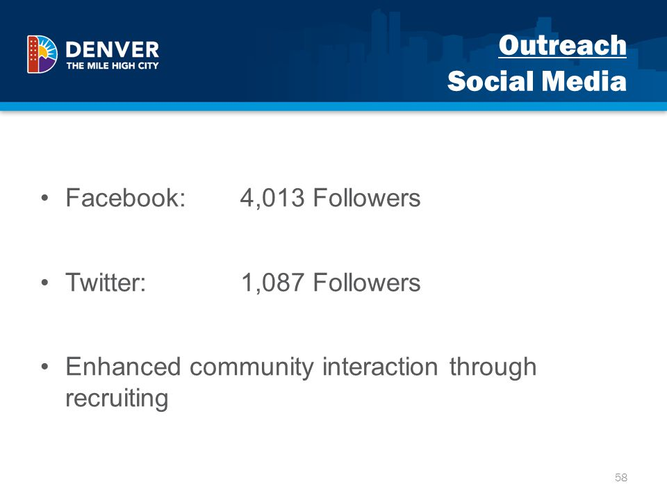 Outreach Social Media Facebook: 4,013 Followers