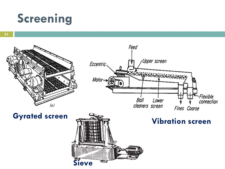 Screening Gyrated screen Vibration screen Sieve
