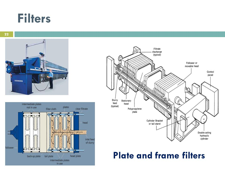 Filters Plate and frame filters