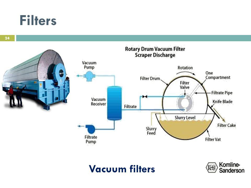 Filters Vacuum filters