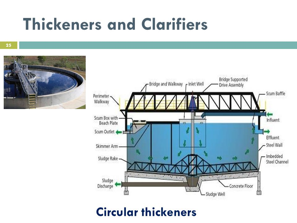 Thickeners and Clarifiers