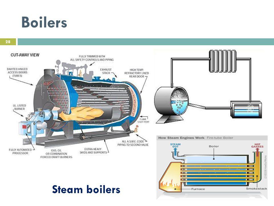 Boilers Steam boilers