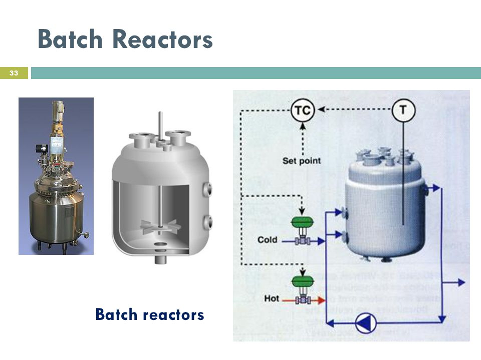 Batch Reactors Batch reactors