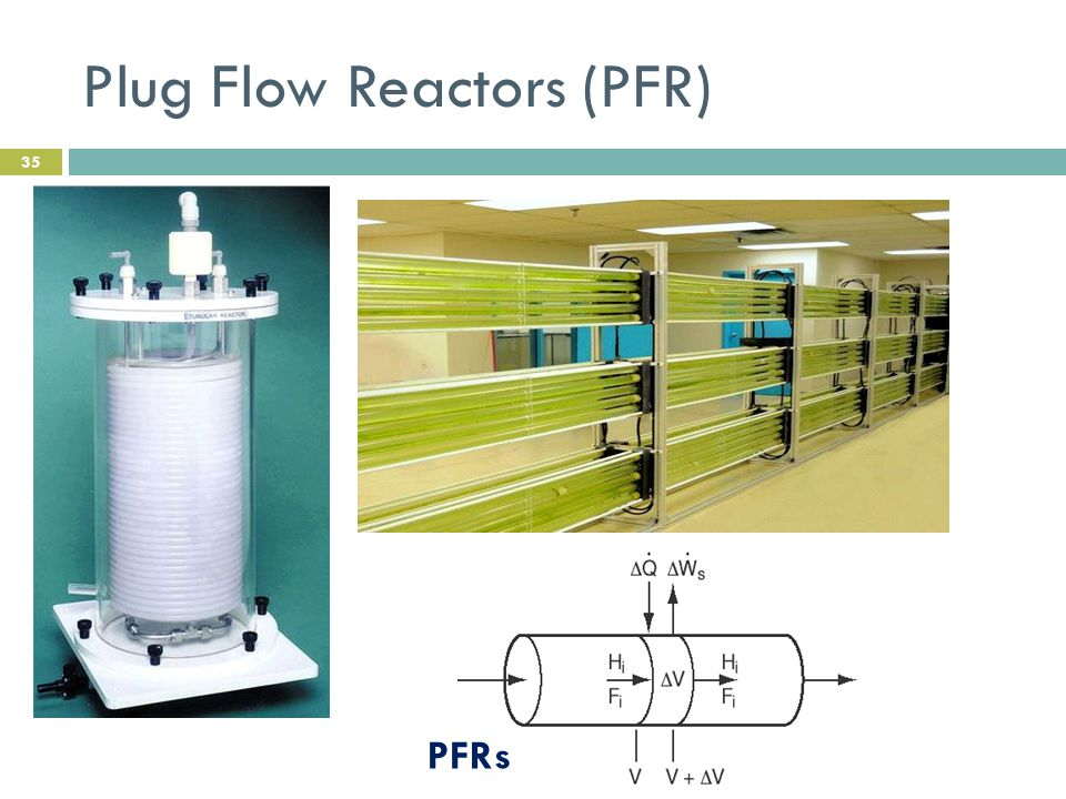 Plug Flow Reactors (PFR)