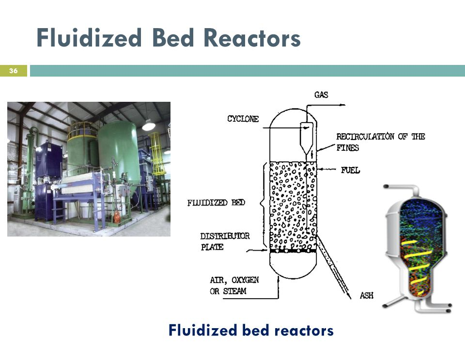 Fluidized Bed Reactors