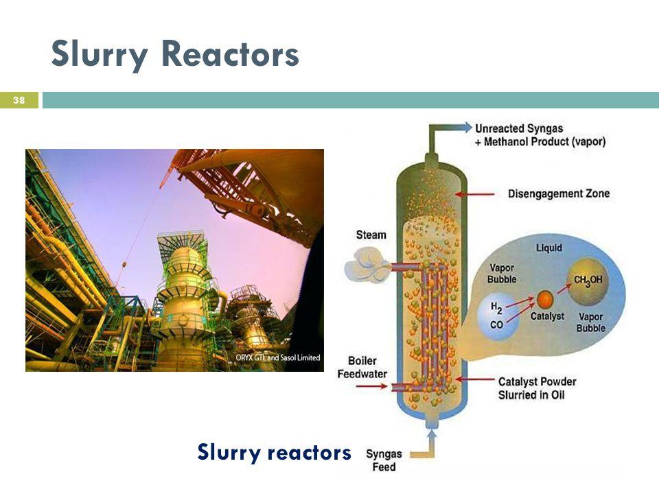 Slurry Reactors Slurry reactors
