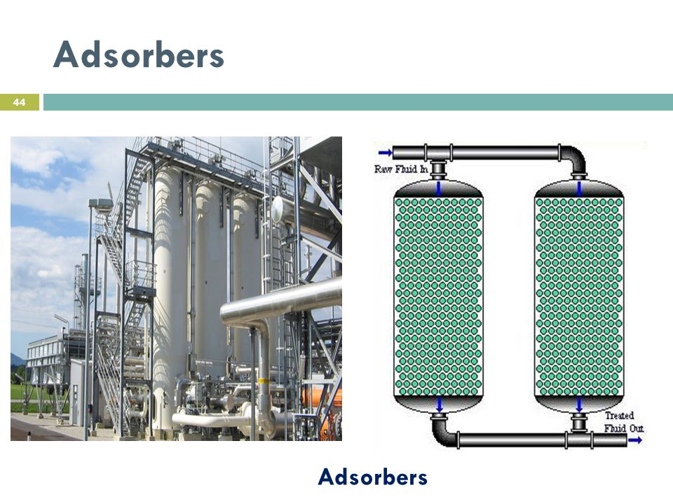 Adsorbers Adsorbers