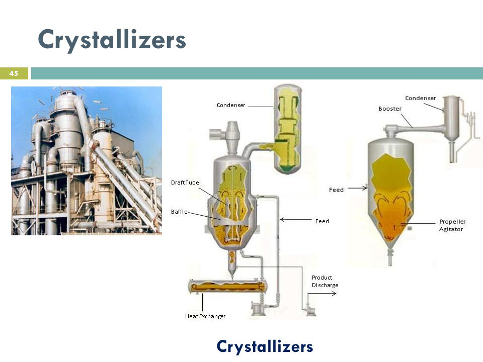 Crystallizers Crystallizers