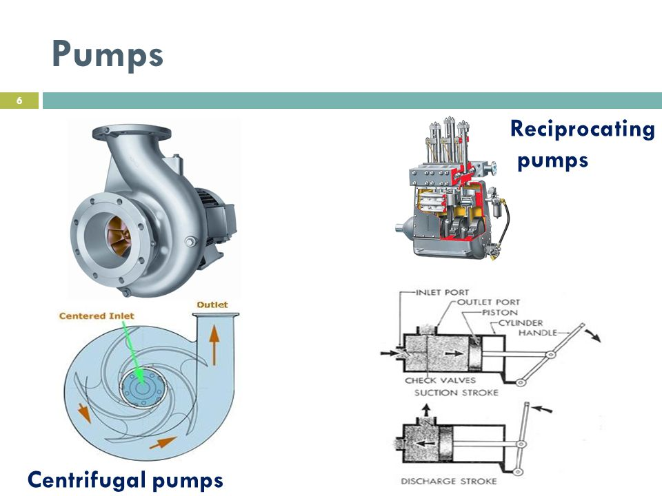 Pumps Reciprocating pumps Centrifugal pumps