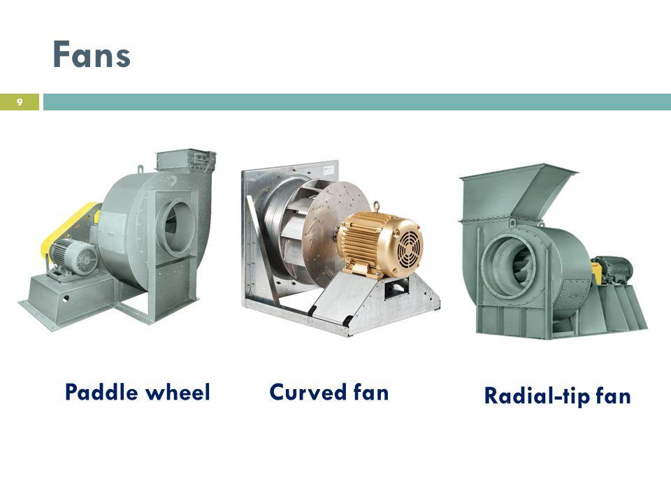 Fans Paddle wheel Curved fan Radial-tip fan