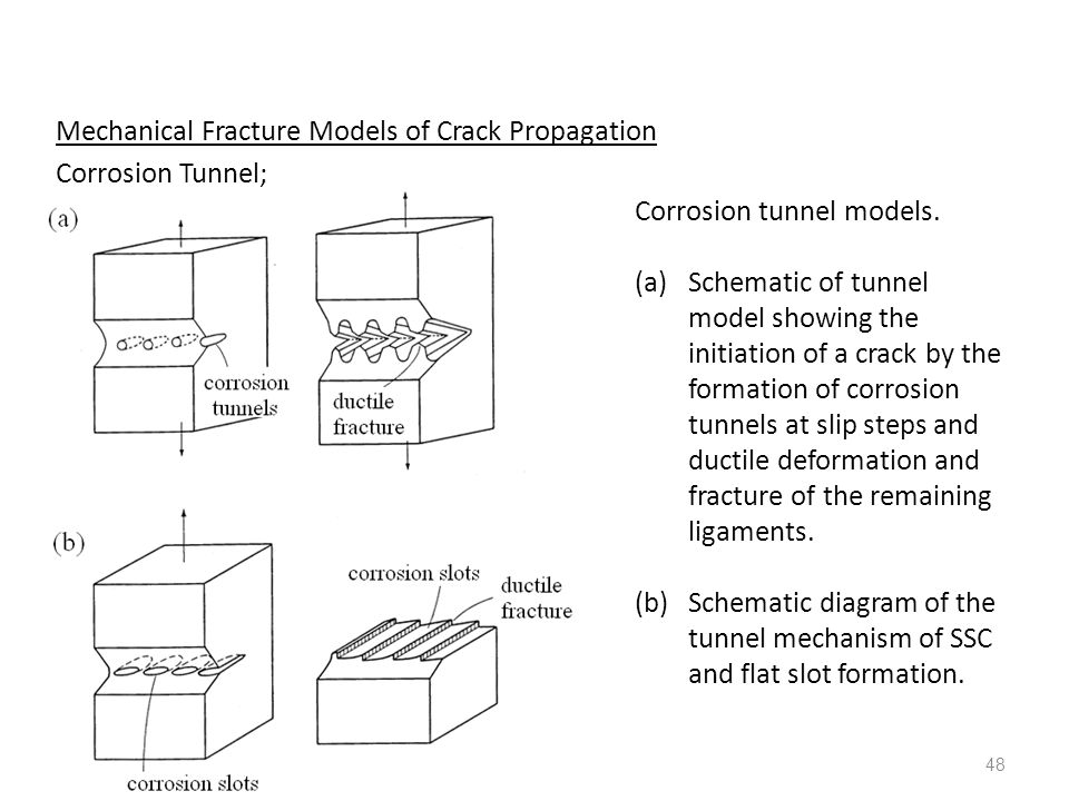 Mechanical Fracture Models of Crack Propagation