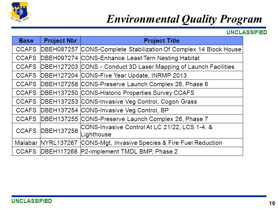 Environmental Quality Program