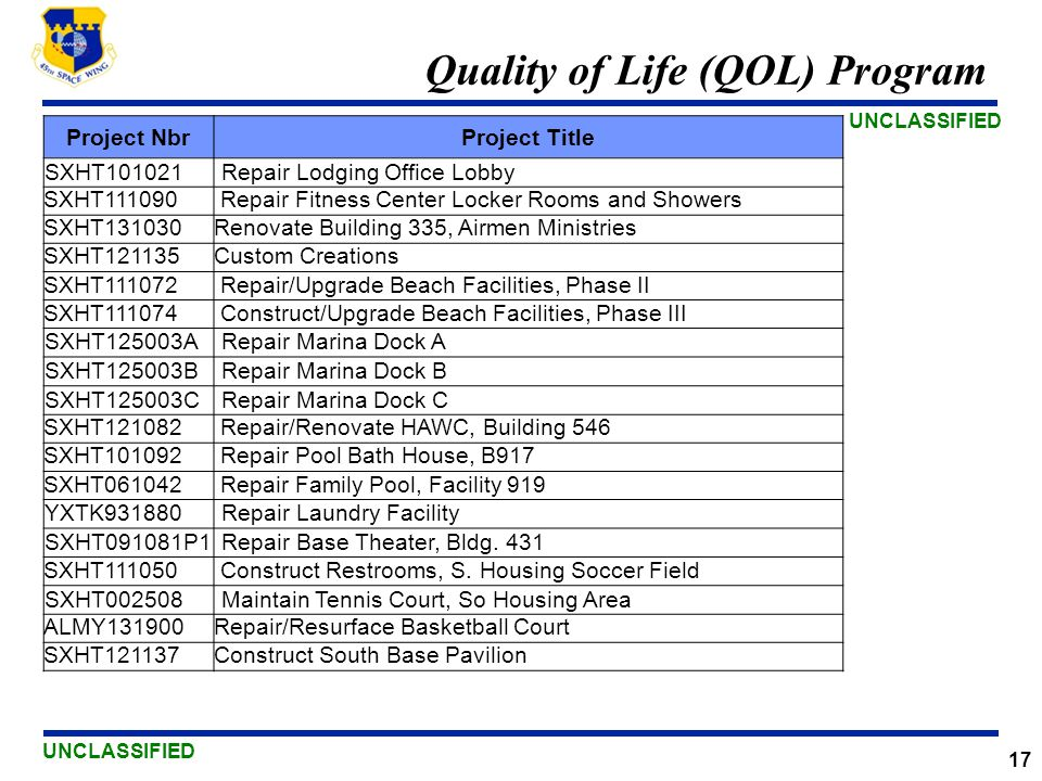 Quality of Life (QOL) Program