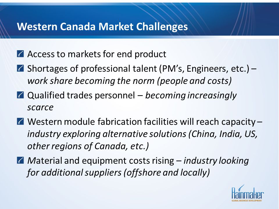 Western Canada Market Challenges