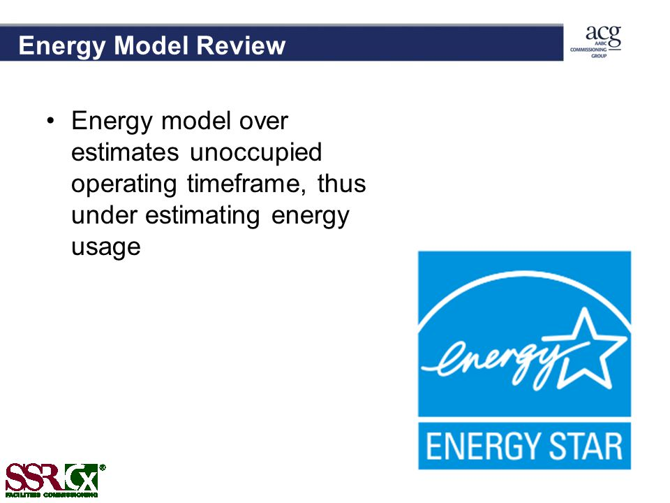 Energy Model Review Energy model over estimates unoccupied operating timeframe, thus under estimating energy usage.