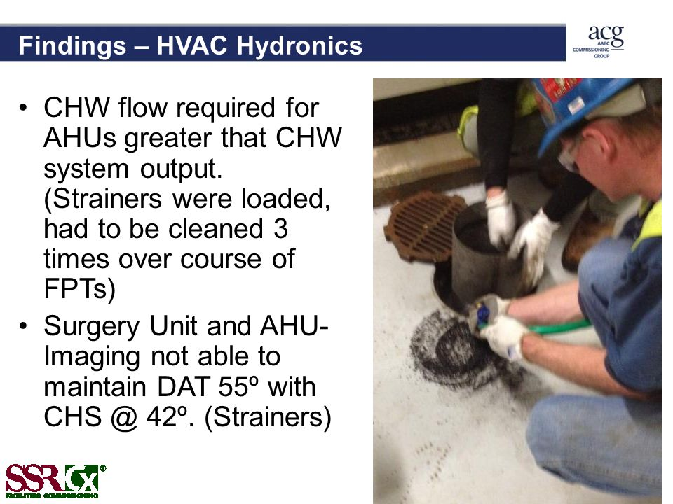 Findings – HVAC Hydronics