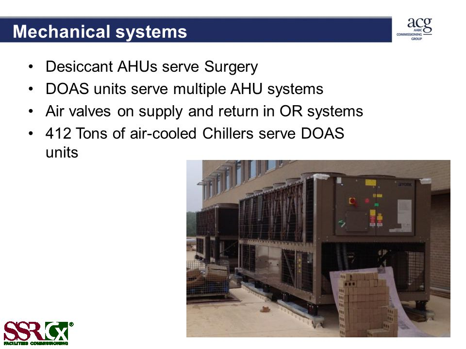 Mechanical systems Desiccant AHUs serve Surgery