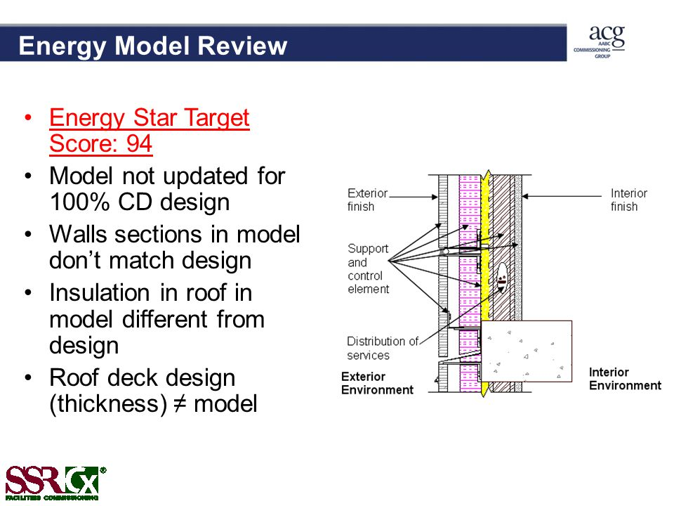 Energy Model Review Energy Star Target Score: 94