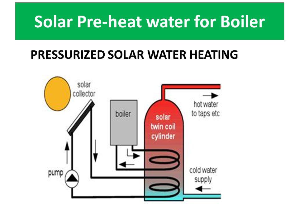 Solar Pre-heat water for Boiler