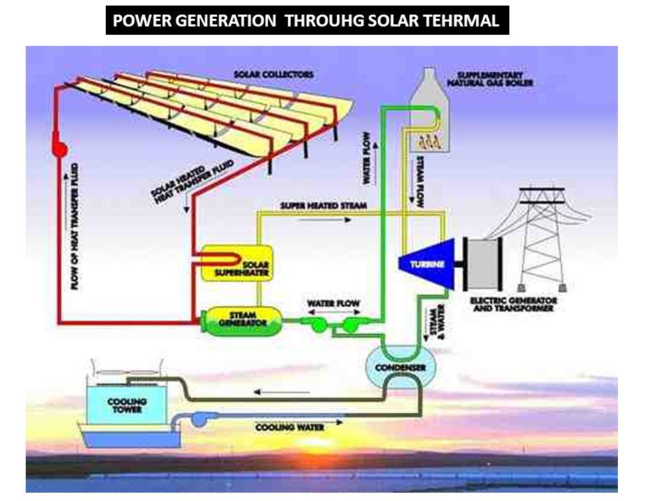 POWER GENERATION THROUHG SOLAR TEHRMAL