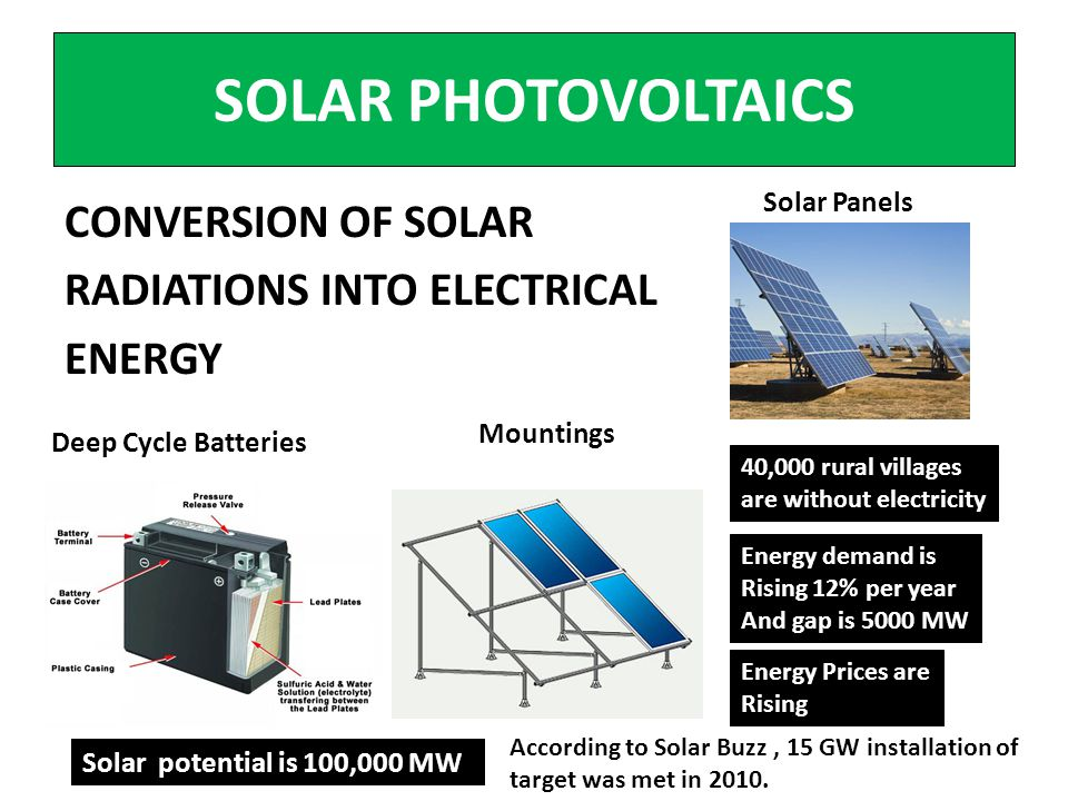 SOLAR PHOTOVOLTAICS Solar Panels. CONVERSION OF SOLAR RADIATIONS INTO ELECTRICAL ENERGY Mountings.