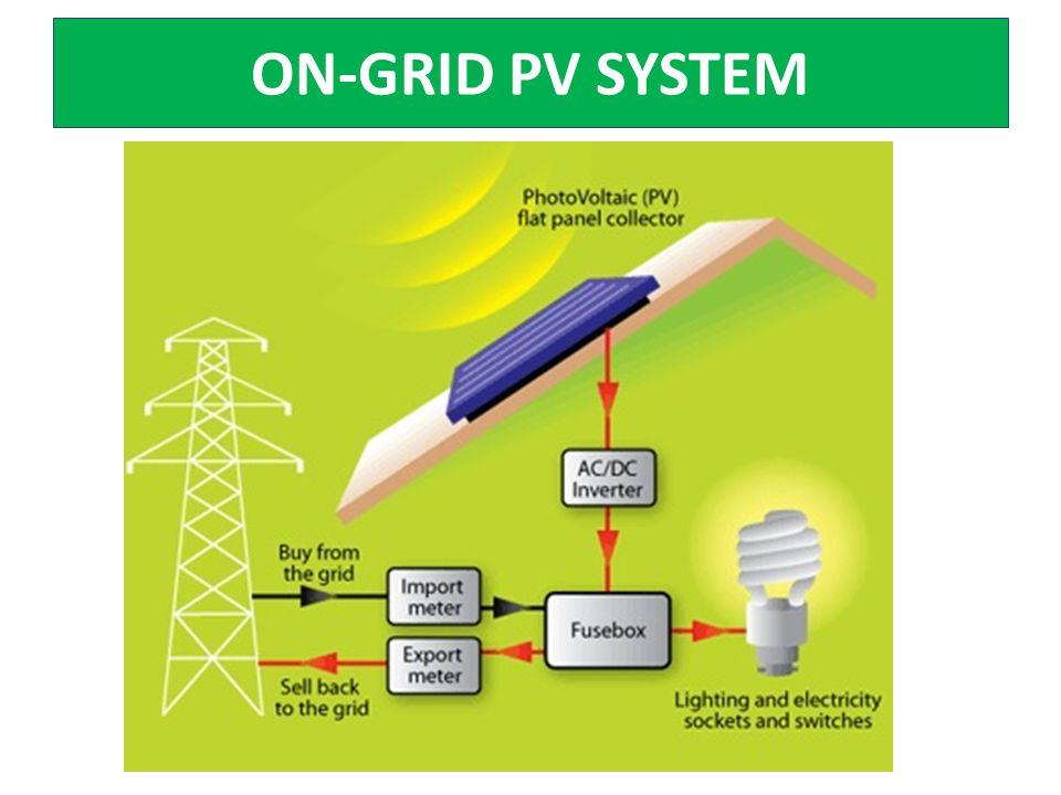 ON-GRID PV SYSTEM
