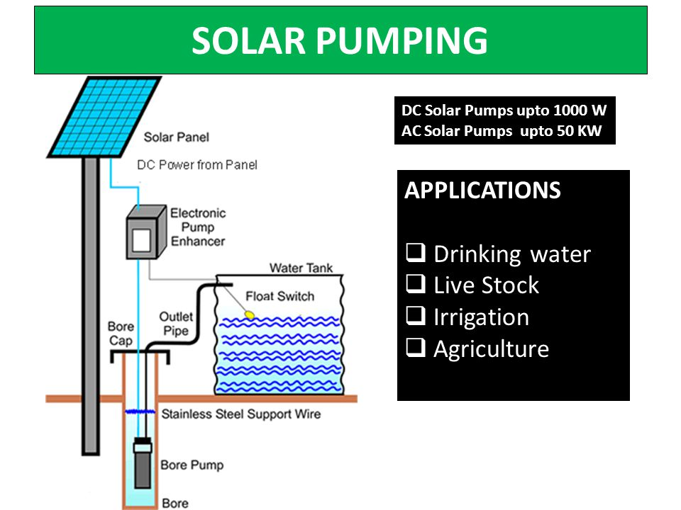 SOLAR PUMPING APPLICATIONS Drinking water Live Stock Irrigation