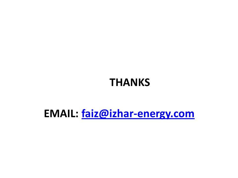 THANKS EMAIL: faiz@izhar-energy.com