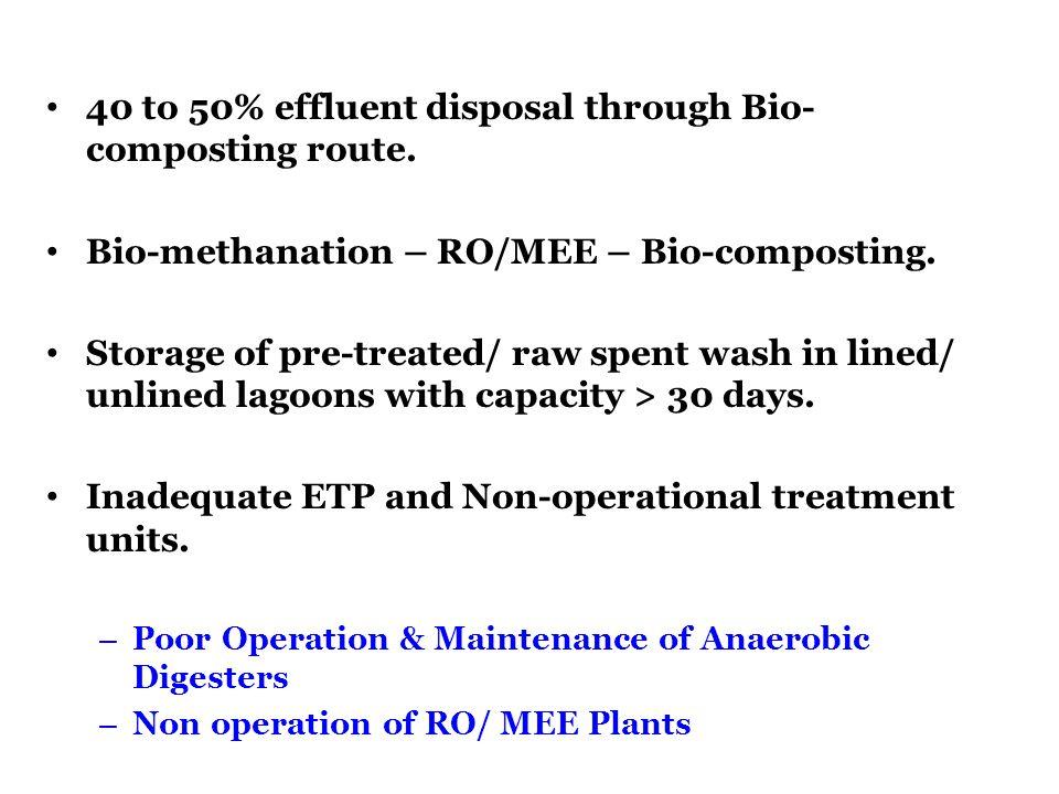40 to 50% effluent disposal through Bio-composting route.
