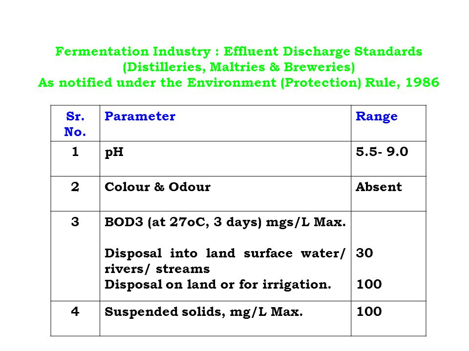 Fermentation Industry : Effluent Discharge Standards (Distilleries, Maltries & Breweries) As notified under the Environment (Protection) Rule, 1986