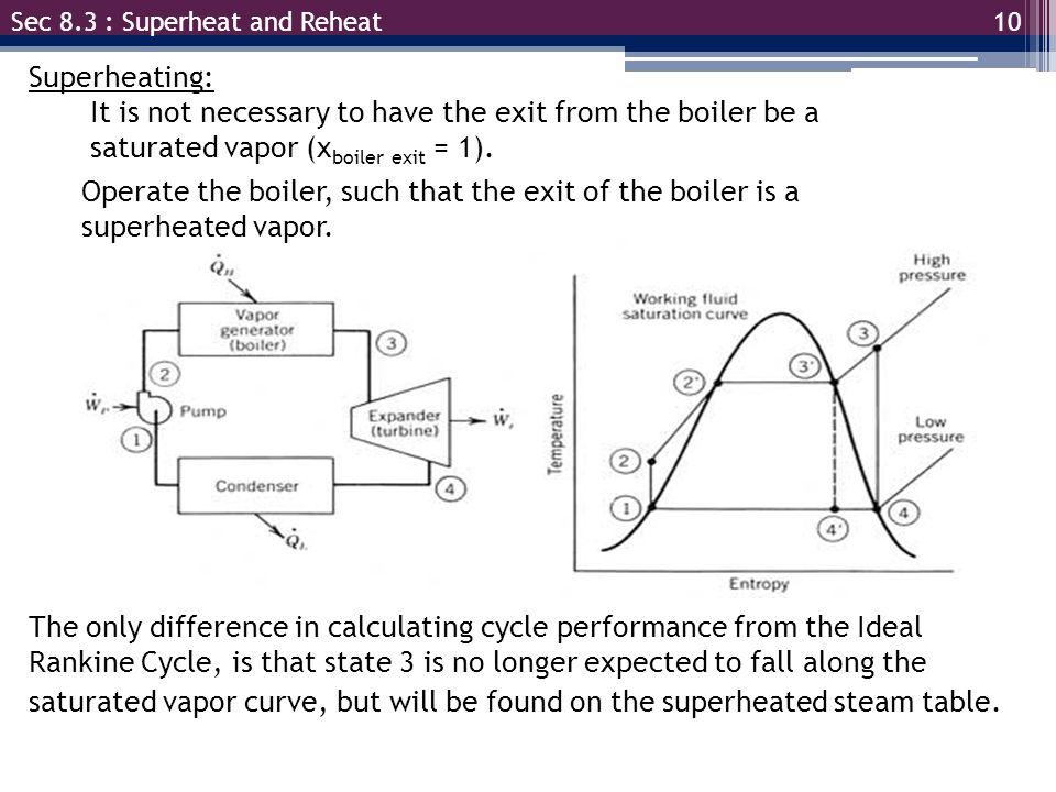 Sec 8.3 : Superheat and Reheat